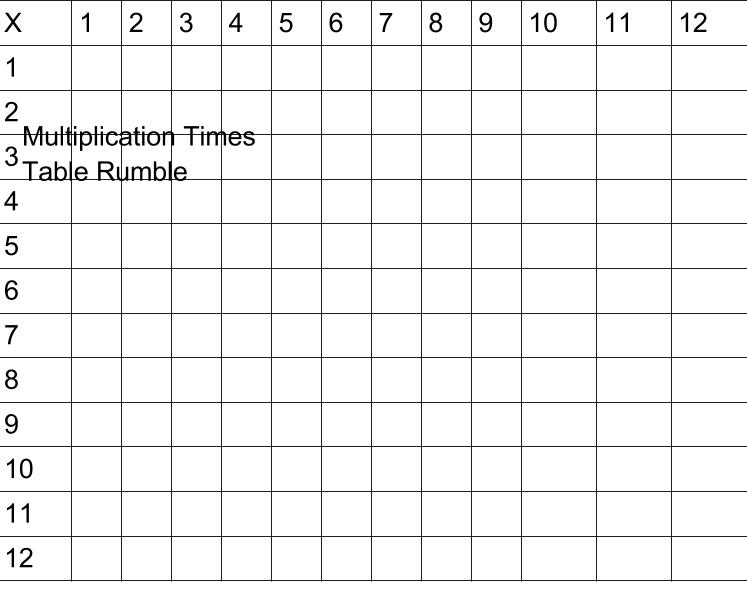 Common worksheets times table practice grids preschool - Practice multiplication tables ...